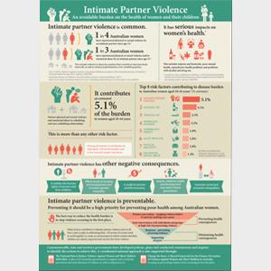 Infographic: Burden of Disease